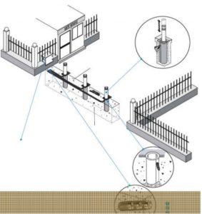 Automatic bollard | Hydraulic bollard | Pneumatic bollard | Semiautomatic Bollard | Electric bollard | Kanpur Uttar Pardesh India